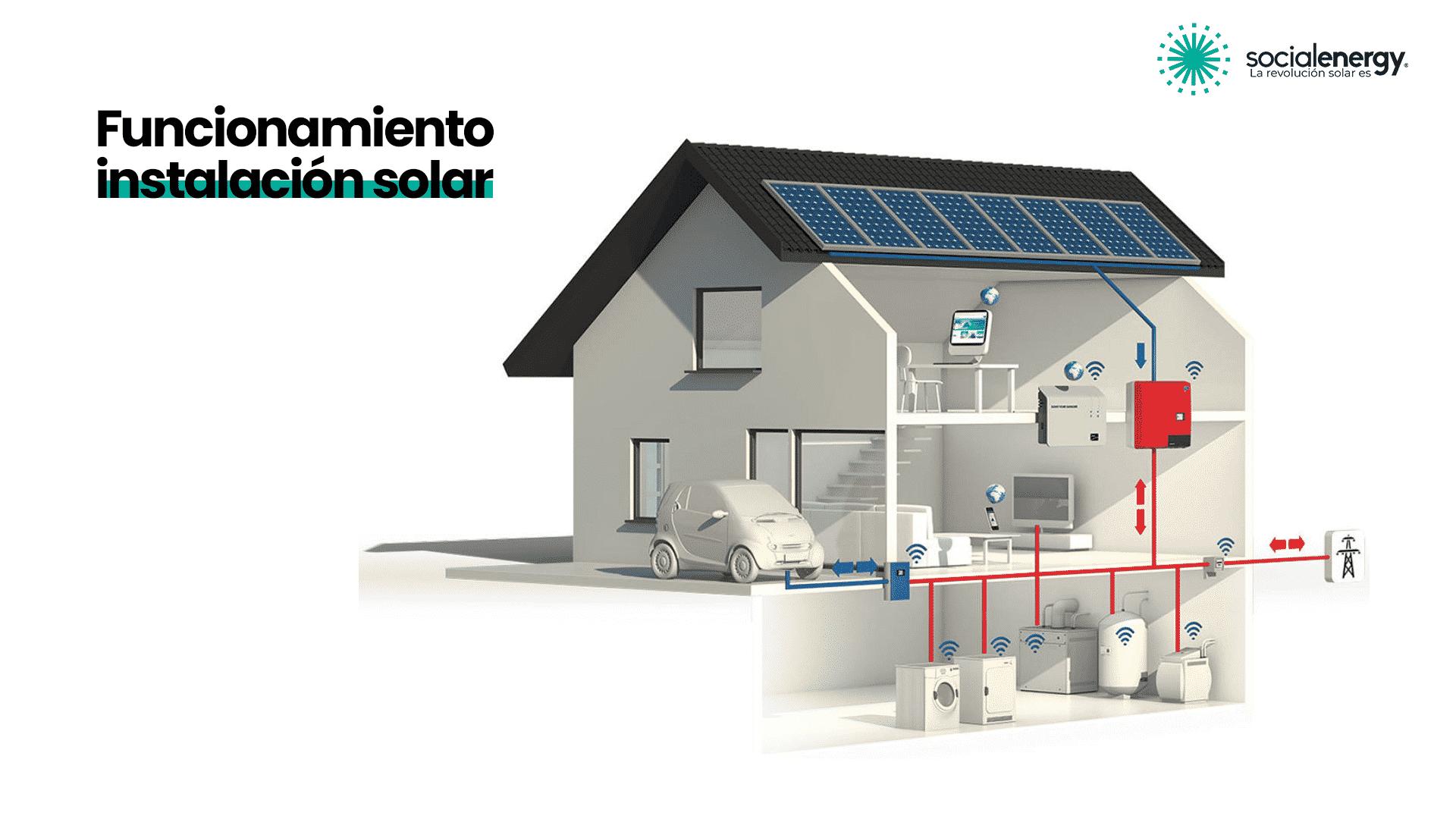 funcionamiento de una instalacion de placas solares